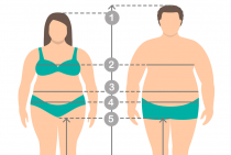 GLP-1 Receptor Agonists and Weight Loss - Is There an Alternative