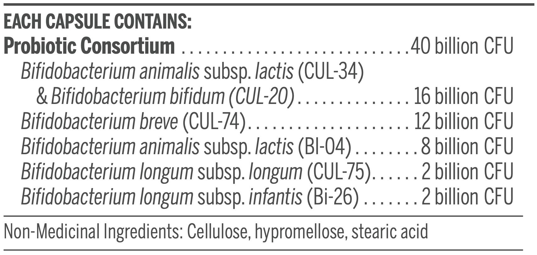 Genestra HMF Bifido Capsules Canada Ingredients