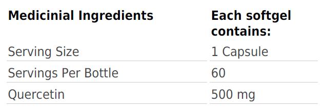 Metagenics Quercetin 500 | 60 Capsules | Inner Good | Canada